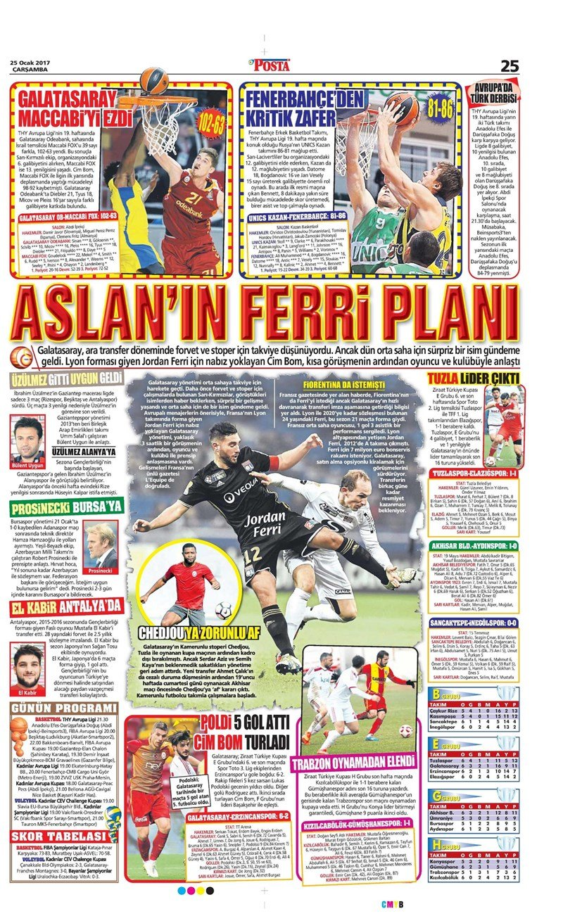 Gazete manşetleri - Gazete Oku (25 Ocak 2017)