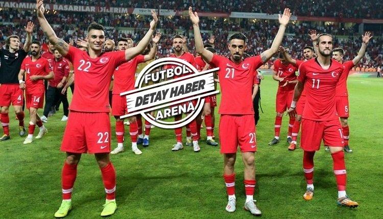 <h2>Milli Takımlara en fazla futbolcu gönderen takımlar</h2>