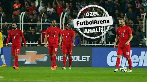 Diğerleri oynatıyor, Türkiye köreltiyor!
