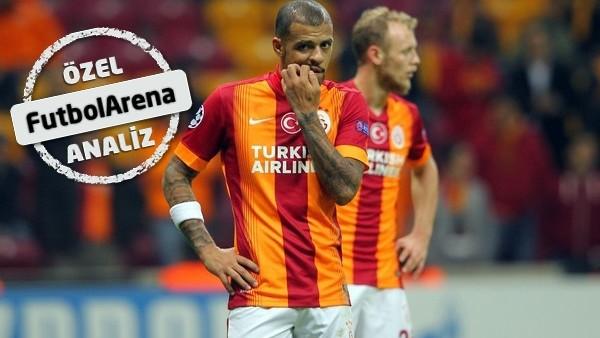 Felipe Melo'nun oynamadığı maçlarda Galatasaray ne yaptı?