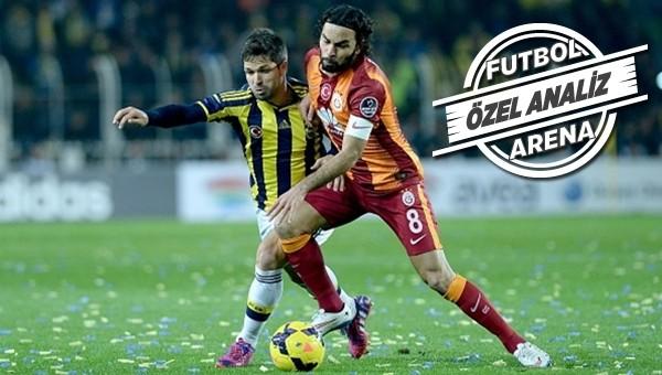Fenerbahçe - Galatasaray maç önü analizi