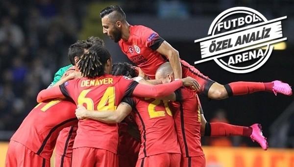 Galatasaray - Benfica maç önü analizi