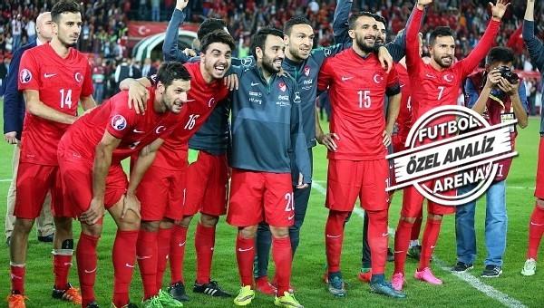 EURO 2016 rakiplerimizi tanıyalım...