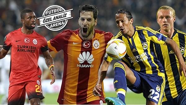 Fenerbahçe en iyi, Galatasaray ise en kötü!