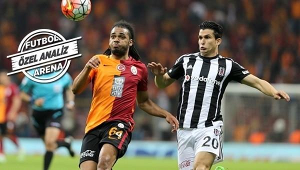 Galatasaray - Beşiktaş derbisi analizi