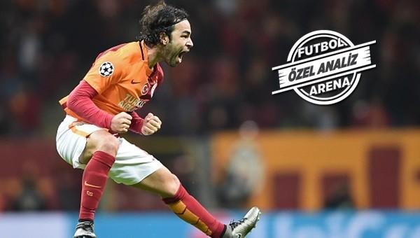 Süper Lig'in en iyi penaltıcıları