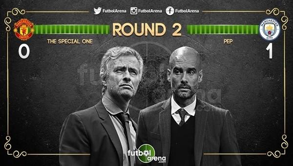Manchester United ile Manchester City eşleşti.