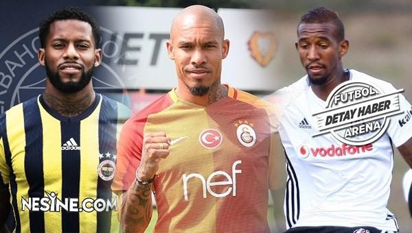 Süper Lig ekipleri transfere ne kadar para harcadı?
