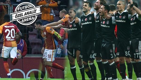 Süper Lig'in en çok şut atan takımları