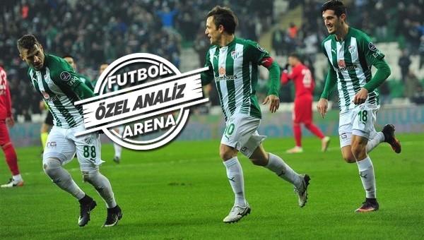 Bursaspor'un ilk yarı performansı