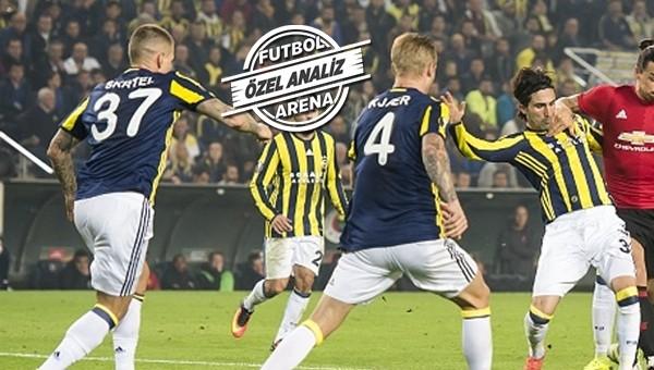 Fenerbahçe duvarı gole izin vermiyor!