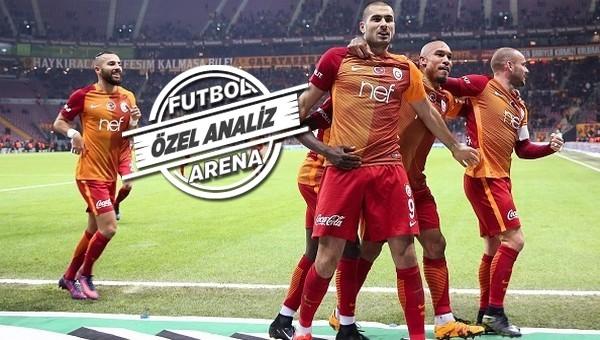 Galatasaray'ın ilk yarı performansı
