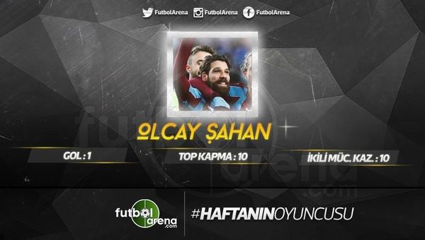 Süper Lig'de haftanın en iyi oyuncusu