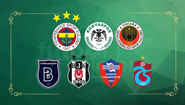 Süper Lig'de şifresi 'ilk gol' olan takımlar