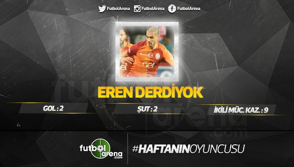 Süper Lig'de haftanın oyuncusu kimdi?