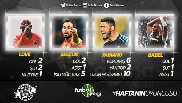 Süper Lig'de haftanın en iyi oyuncusu kimdi?
