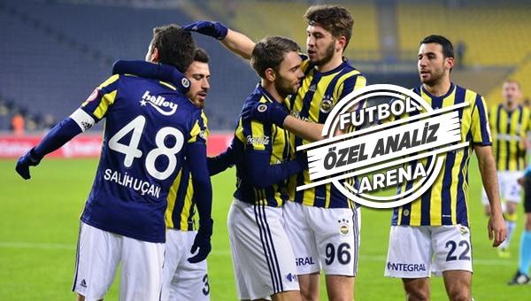 Fenerbahçe 7 sezon sonra ilkin peşinde