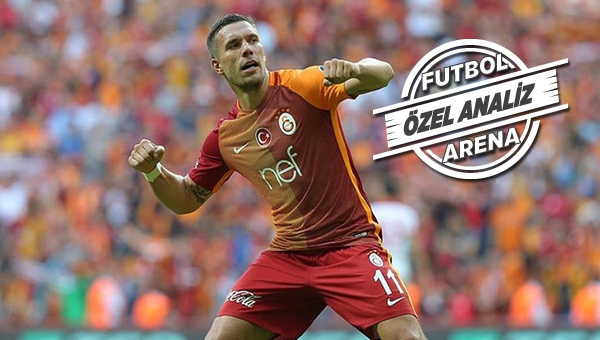 Galatasaray'da TT Arena golcüsü Lukas Podolski