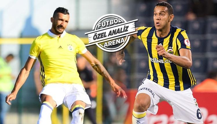 Fenerbahçe topla oynuyor, pas atamıyor!