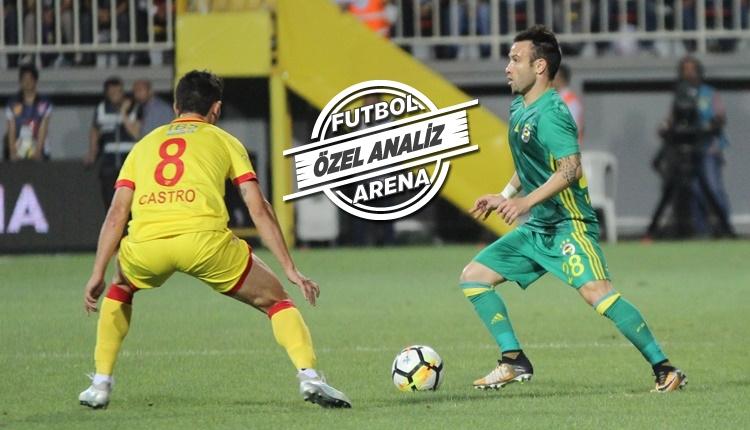 Fenerbahçe'de Mathieu Valbuena nasıl oynadı?