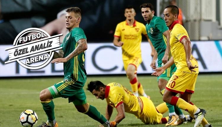 Göztepe - Fenerbahçe maçı analizi