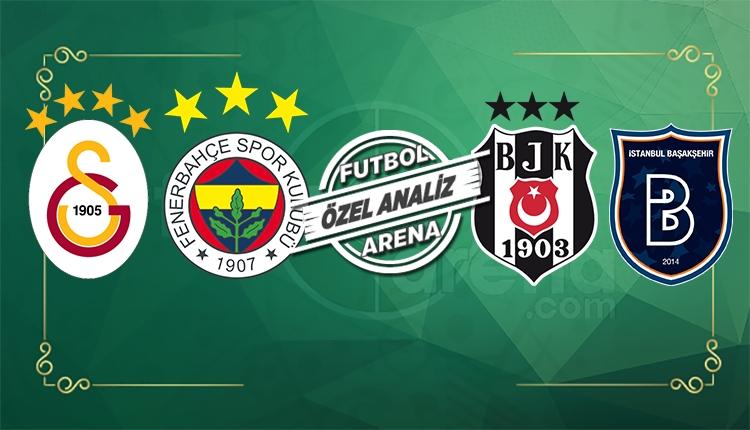 Süper Lig'in en iyi savunma yapan takımı