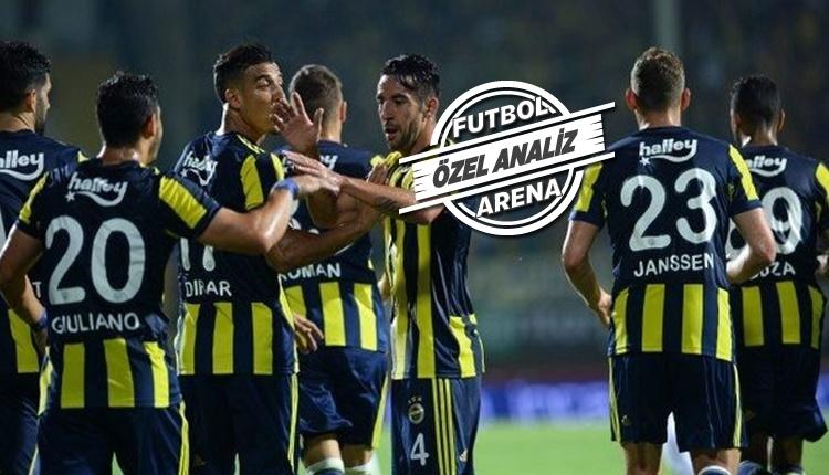 Fenerbahçe'de galibiyetin sırrı ilk yarılarda gizli