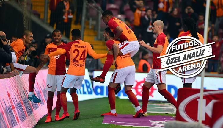 Galatasaray, Süper Lig'in en iyi pas takımı