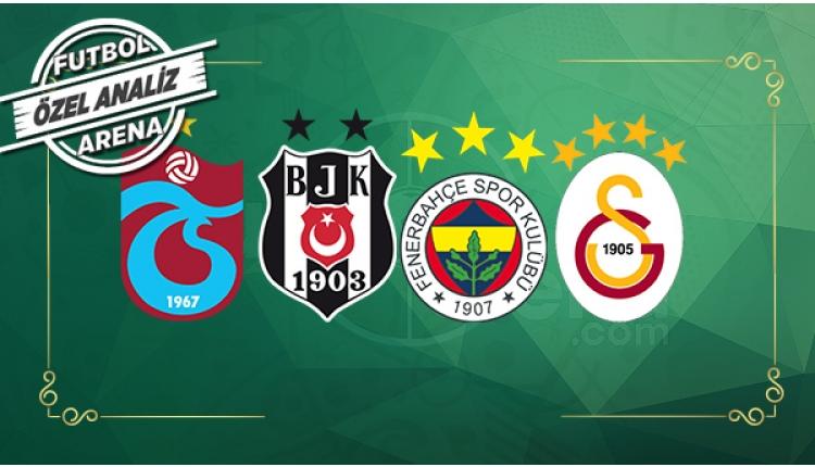 Galatasaray, Fenerbahçe, Beşiktaş, Trabzonspor'da en fazla yerli oynatan takım kim?