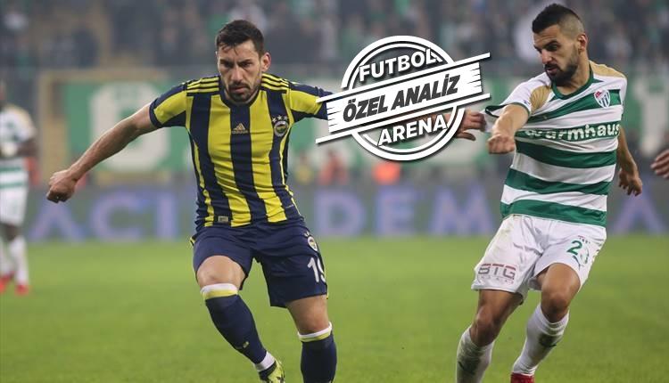 Fenerbahçe'de Şener Özbayraklı beğeni topladı
