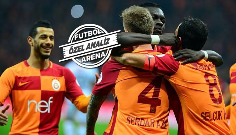 Galatasaray'ın rakiplerine fark attığı nokta!