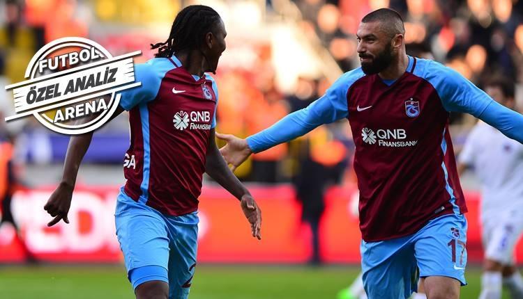 Trabzonspor golcülerine duacı! Hem Burak Yılmaz hem Rodallega