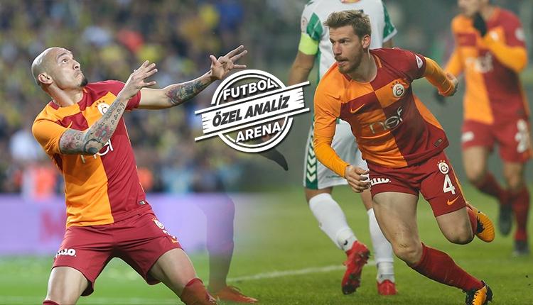 Galatasaray'ın savunması fark yaratıyor! Sadece 11 gol