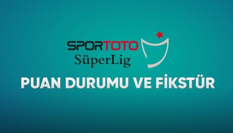 Süper Lig puan durumu, Süper Lig kalan maçlar (Galatasaray, Fenerbahçe, Beşiktaş, Başakşehir'in fikstürü)