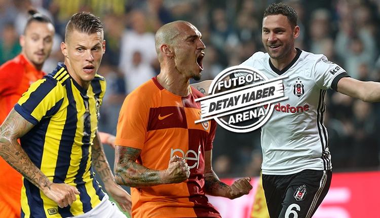 Beşiktaş savunmacılarından en çok gol bulan takım