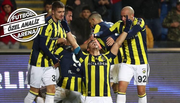 Fenerbahçe hücumda oynamayı seviyor