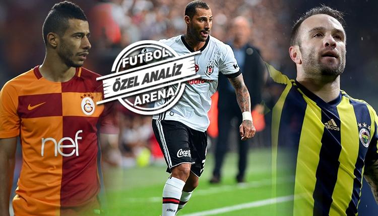 Süper Lig'de en iyi korneri kim kullanıyor?
