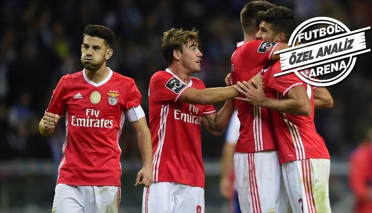 Fenerbahçe'nin rakibi Benfica'yı yakından tanıyalım