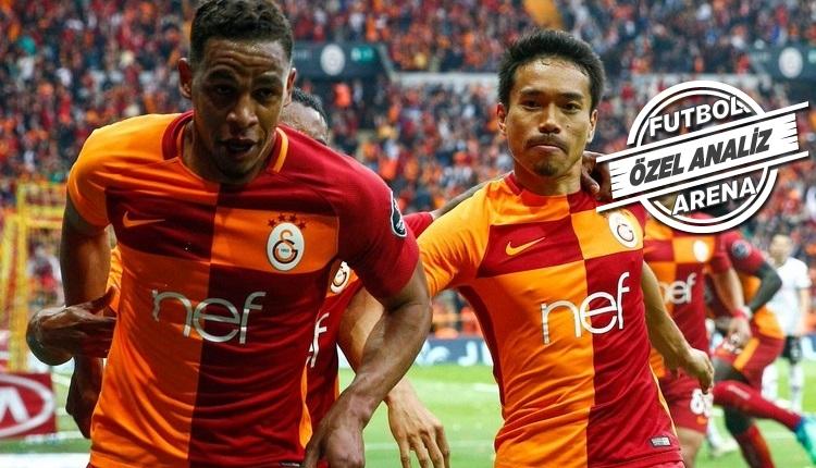 Galatasaray Şampiyonlar Ligi'nde ne yapar?