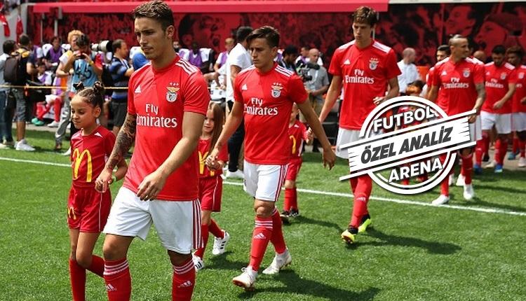 Benfica'nın zayıf ve güçlü yönleri neler?