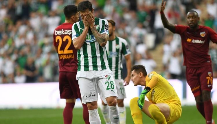 Burasspor 0-0 Kayserispor maç özeti (İZLE)