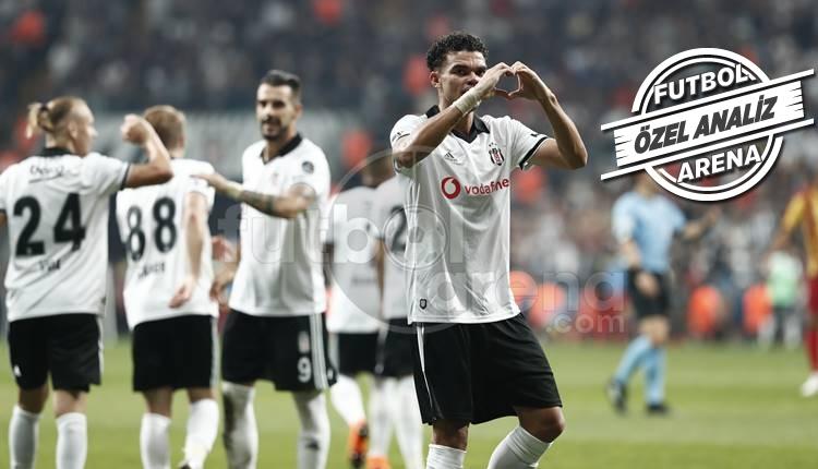 Beşiktaş, savunmada ve havada ligin zirvesinde