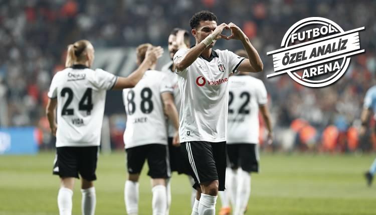 Beşiktaş savunmasına güveniyor! Şut attırmıyorlar