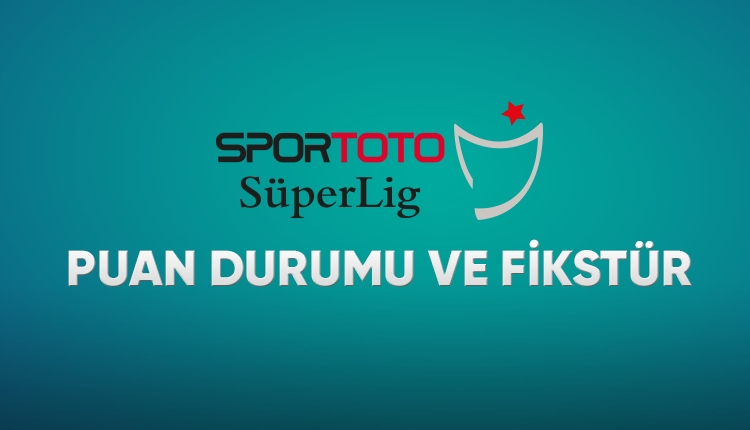 Süper Lig maçları (Süper Lig maç programı puan durumu - Süper Lig beIN Sports İZLE)
