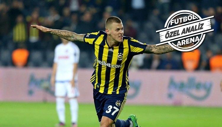 Fenerbahçe'de Martin Skrtel farkı! O konuda ligin en iyisi
