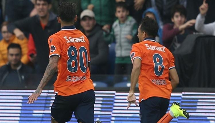 Medipol Başakşehir 1-0 Kayserispor maç özeti ve golü (İZLE)