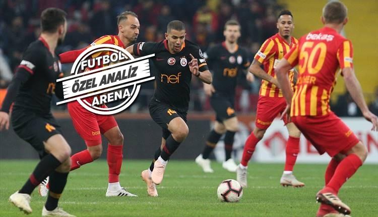 Galatasaray oyun tarzını değiştiriyor!