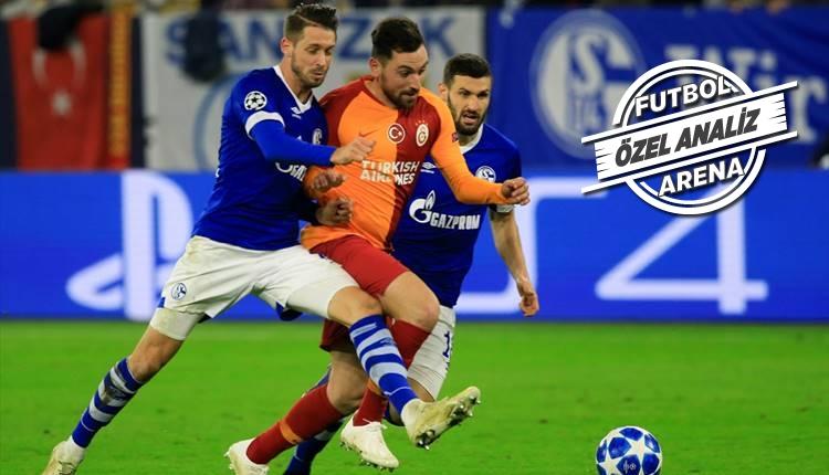 Galatasaray Şampiyonlar Ligi'nde faullerden kaçamıyor