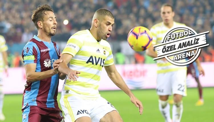 Süper Lig'in en kötüsü İslam Slimani! Şutları...