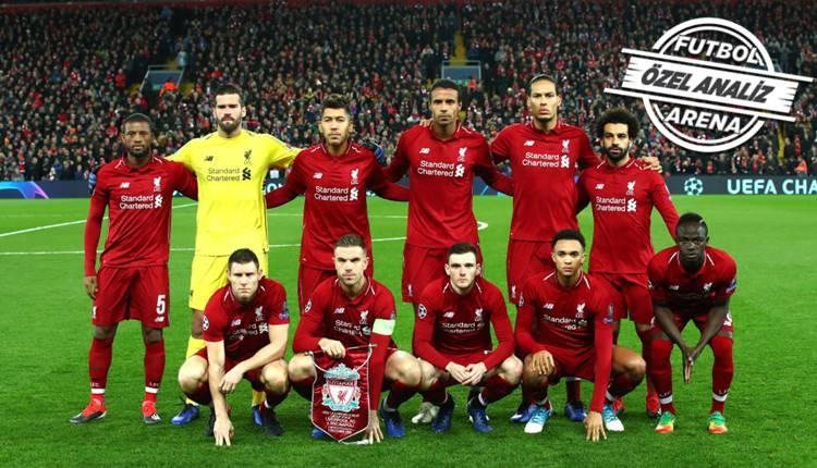 Yeni Liverpool hedefe kilitlendi! Jürgen Klopp neleri değiştiriyor?